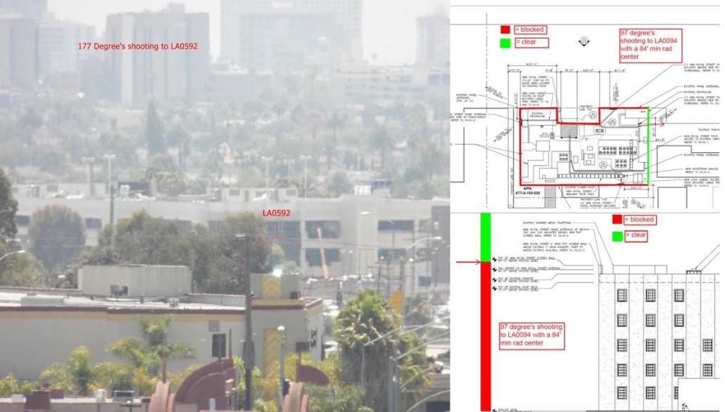 Alamon Wireless Services - Microwave Line of Sight Surveys